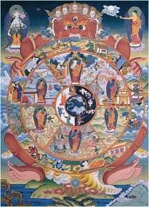 Samsara / The Wheel of Life